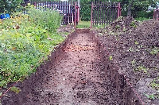 Ложе садовой дорожки