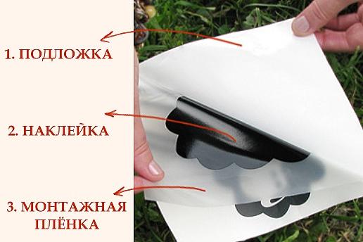 Строение виниловой наклейки