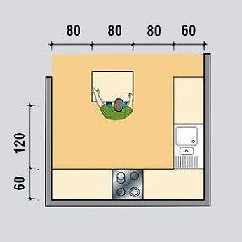 Схема открытой кухни с островомL-образной конфигурации